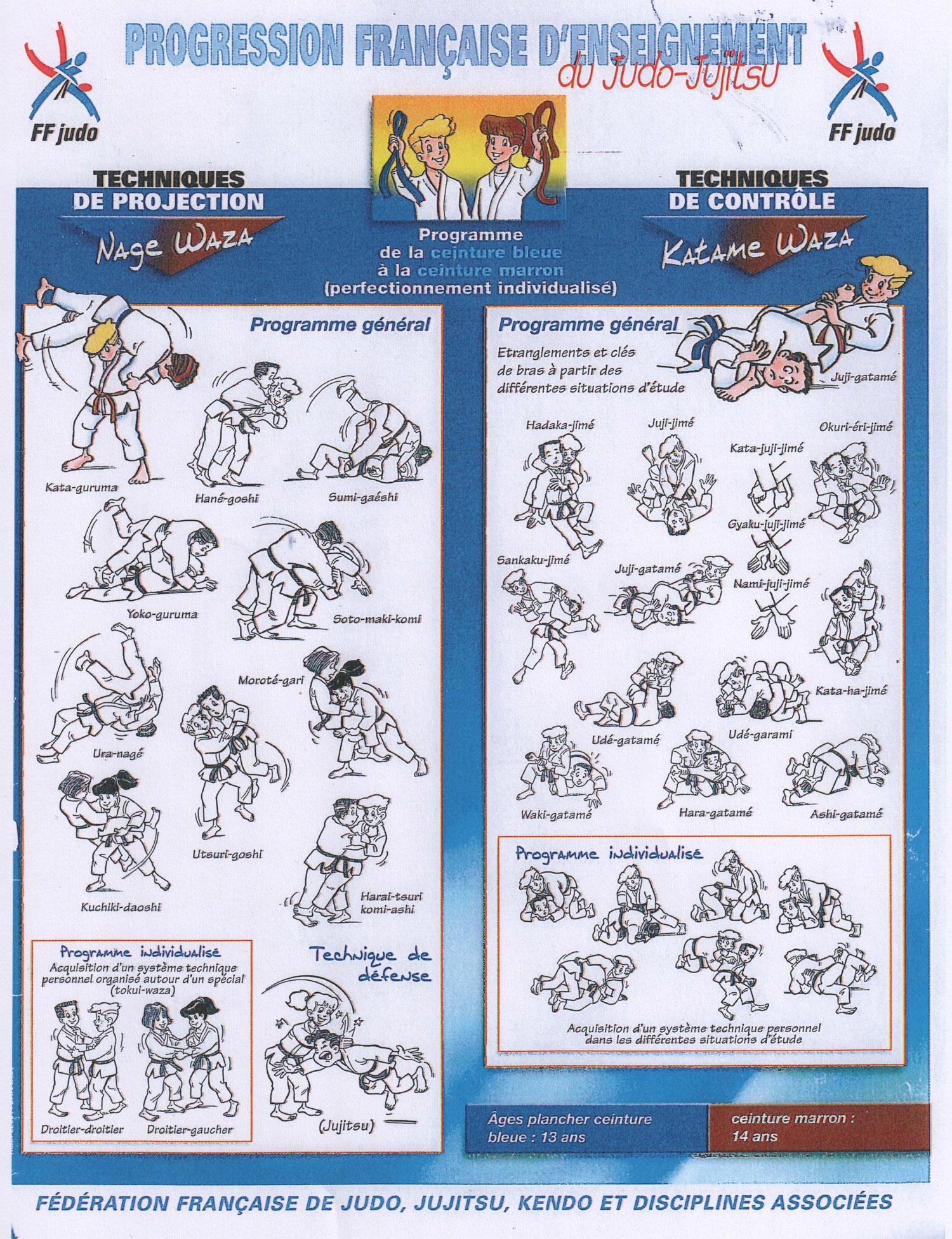 judo club argeles sur mer